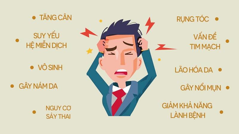 Ảnh hưởng của Stress đến sức khỏe con người